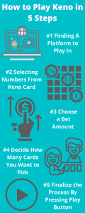 how to play keno in 5 steps